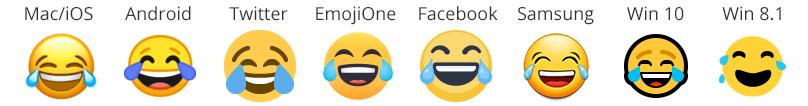 Emoji platform differences
